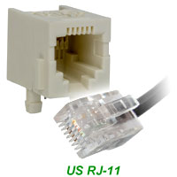 Country codes phone codes dialing codes telephone codes iso the american style plug the us rj 11 is the closest to what might be considered an international standard this type of plug been adopted in many publicscrutiny Choice Image